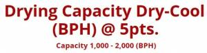Drying Capacity Dry-Cool (BPH) @ 5pts. - Capacity 500 - 1,000 (BPH)