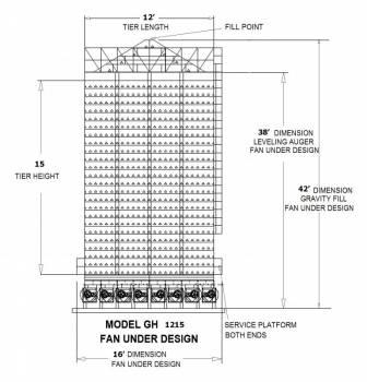 Grain Handler - Grain Handler Fan Under Dryer - Model 1215