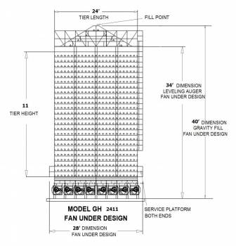 Grain Handler - Grain Handler Fan Under Dryer - Model 2411