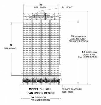 Grain Handler - Grain Handler Fan Under Dryer - Model 3222