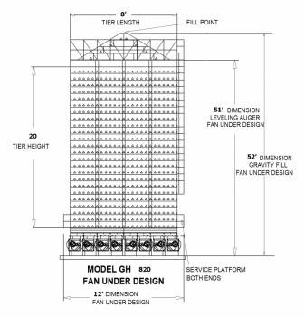 Grain Handler - Grain Handler Fan Under Dryer - Model 820