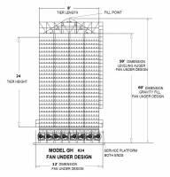Capacity 1,000 - 2,000 (BPH)  - Capacity 1,000 - 1,250 (BPH) - Grain Handler - Grain Handler Fan Under Dryer - Model 824
